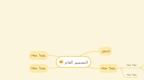 Mind Map: التصميم العام