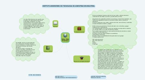 Mind Map: Sitios Web Dinámicos