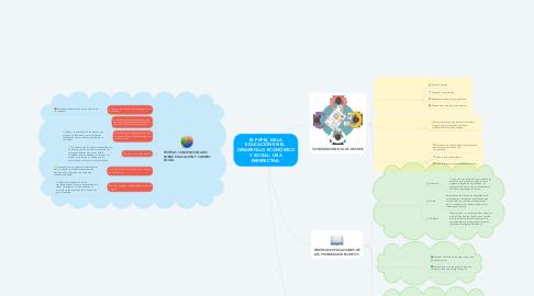 Mind Map: EL PAPEL DE LA EDUCACIÓN EN EL  DESARROLLO ECONÓMICO Y SOCIAL; UNA PERSPECTIVA.