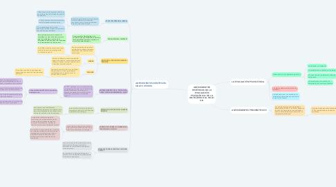 Mind Map: ANTECEDENTES HISTÓRICOS DE LA EVALUACIÓN PSICOLÓGICA: DE LA ANTIGÜEDAD AL SIGLO XIX