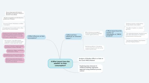 Mind Map: 4.What impact have the weather on beer consumption?