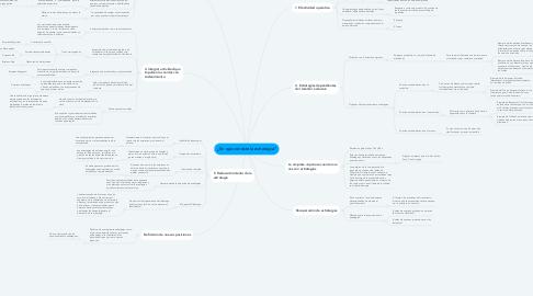 Mind Map: ¿En que consiste la estrategia?