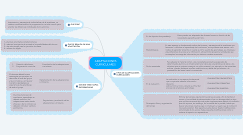 Mind Map: ADAPTACIONES CURRICULARES