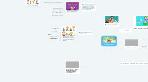Mind Map: Desarrollo Infantil