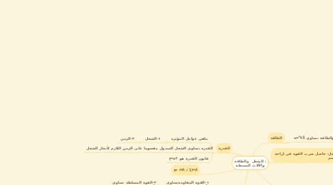 Mind Map: : الشغل  والطاقة والآلات البسيطة