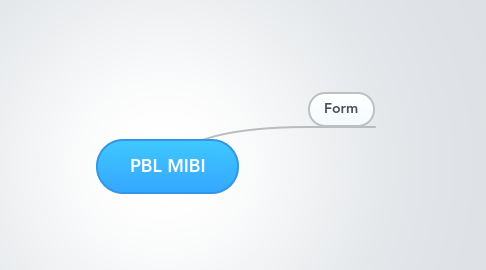 Mind Map: PBL MIBI