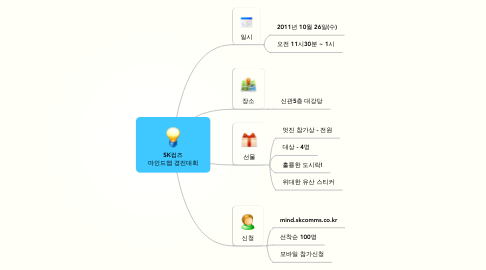 Mind Map: 2011 SK컴즈 마인드맵 경진대회