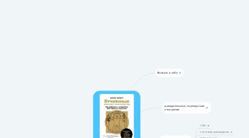 Mind Map: Борис Шпирт Отчаянные аккаунт-менеджеры