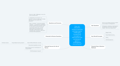 Mind Map: How can educators enhance teaching and learning by challenging conventional concepts of instructional time and physical space in kindergarten environments?