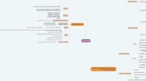 Mind Map: الوحدة الثانيه