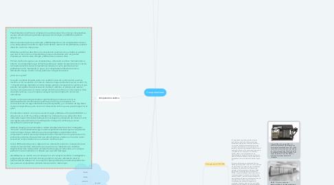 Mind Map: Computadores