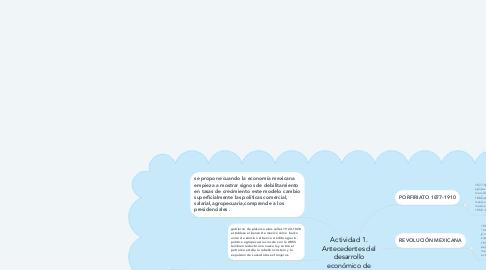 Mind Map: Actividad 1.  Antecedentes del  desarrollo  económico de  México