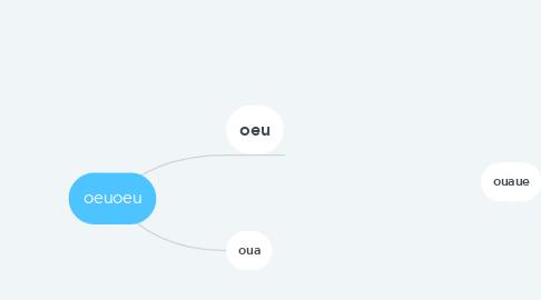 Mind Map: oeuoeu
