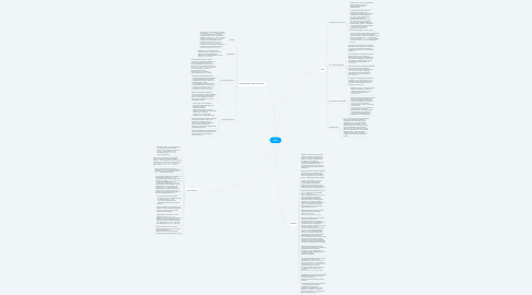 Mind Map: Азот