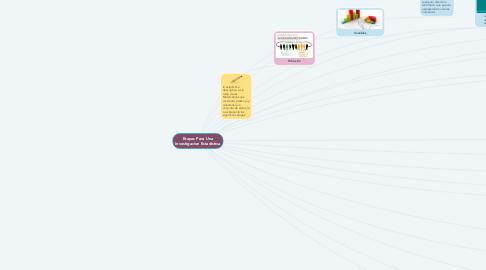 Mind Map: Etapas Para Una Investigacion Estadistica