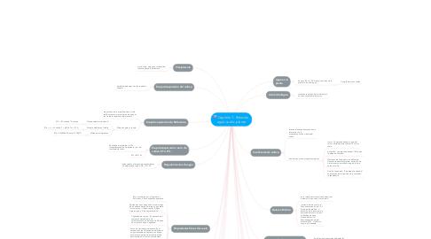 Mind Map: Capitulo 1: Relación  agua-suelo- planta