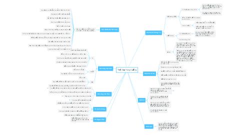 Mind Map: Thời Đại Hùng Vương