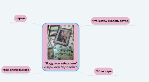 """Mind Map: """"В дурном обществе"""" Владимир Короленко"""