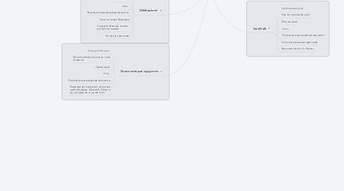 Mind Map: Мобильные справочные системы и энциклопедии