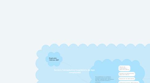 Mind Map: Servicio farmacéutico hospitalario de baja  complejidad