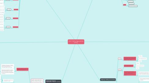 Mind Map: Unit 1: Technology problem solving.