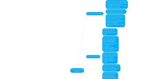Mind Map: Herramientas de diseño AutoCAD