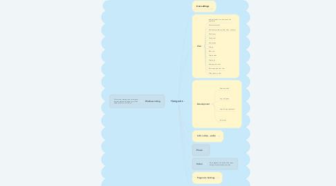 Mind Map: Hangouts