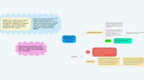 Mind Map: INFRAESTRUCTURA  TECNOLÓGICA: La  intenet y la red  informatica