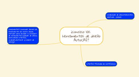 Mind Map: ¿conozco las  herramientas de diseño AutoCAD.?