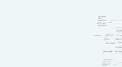 Mind Map: Investigación de aportaciones de Pierre Bourdieu, Manuel Castells y Ulrich Beck a la sociología del trabajo
