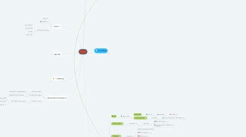 Mind Map: Hi-end