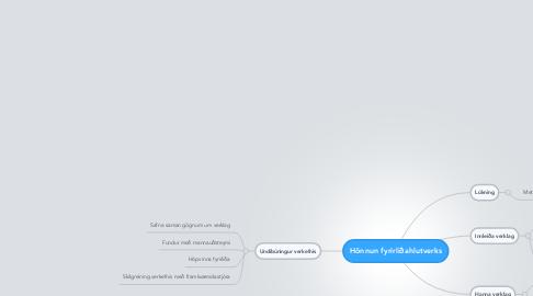 Mind Map: Hönnun fyrirliðahlutverks