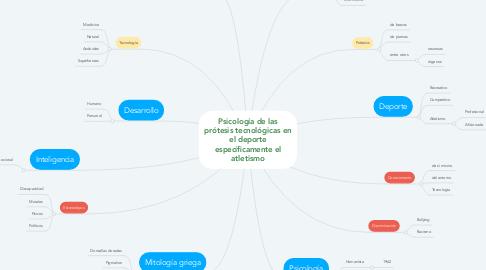 Mind Map: Psicología de las prótesis tecnológicas en el deporte específicamente el atletismo