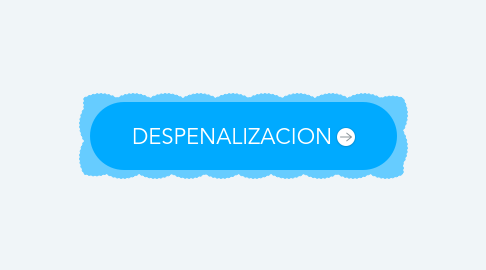 Mind Map: DESPENALIZACION