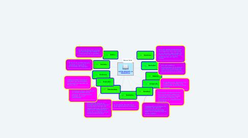 Mind Map: CATEGORÍAS DE LA GRAMÁTICA!