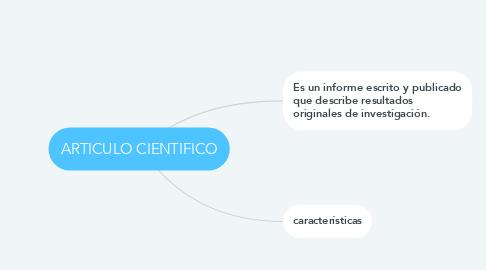 Mind Map: CLASIFICAION, FUENTE , SISTEMA UNIVERSAL Y REGIONAL DE PROTECCION DE LOS DERECHOS HUMANOS.