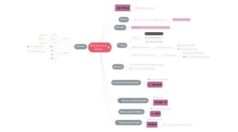Mind Map: Operaciones básicas