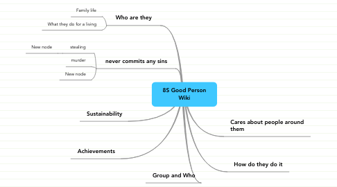 Mind Map: 8S Good Person Wiki