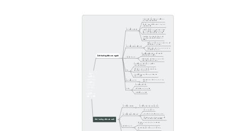 Mind Map: Ảnh hưởng của môi trường không khí đén con người và sản xuất