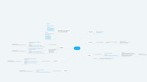 Mind Map: DomusVi
