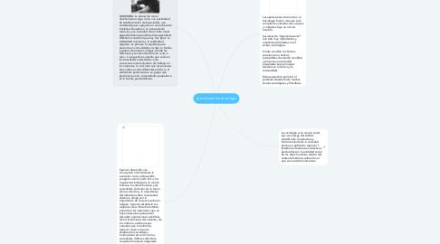 Mind Map: precursores de sociologia