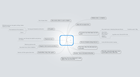Mind Map: Hitch Hikers Guide to the Galaxay Review