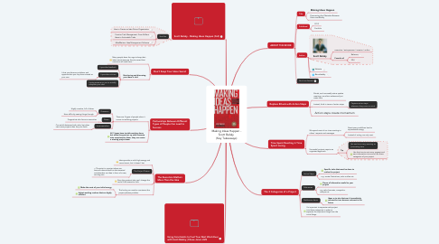 Mind Map: Making Ideas Happen - Scott Belsky  (Key Takeaways)