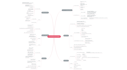 Mind Map: ระบบต่อมไร้ท่อและเมตาบอลิสม