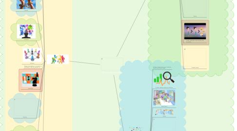 Mind Map: Técnicas del aprendizaje