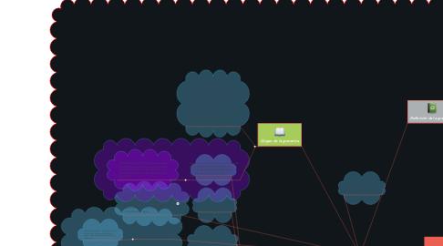 Mind Map: Origen, definición , importancia y tipos de gramática.