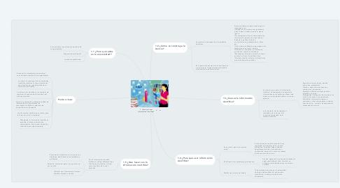 Mind Map: 1. ¿Para qué usar información científica?