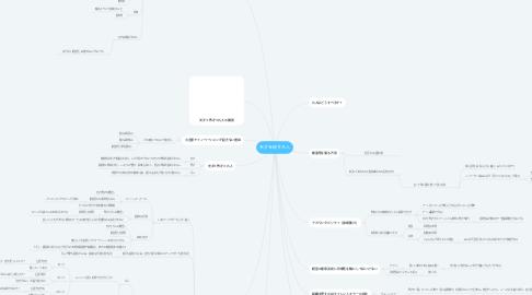 Mind Map: 天才を殺す凡人