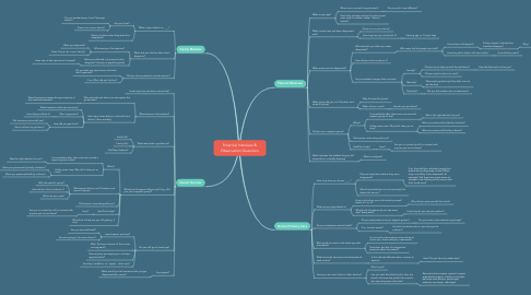 Mind Map: Potential Interview & Observation Questions