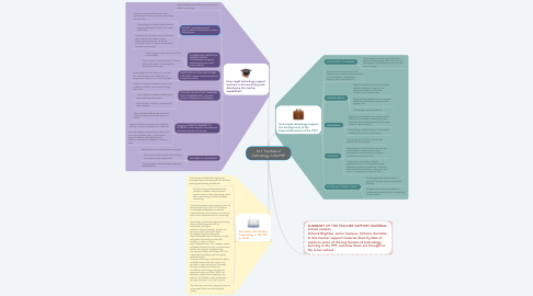 Mind Map: 10.7 The Role of Technology in the PYP